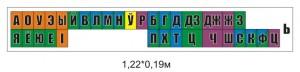Беларусский алфавит - стенд