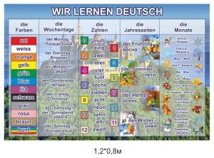 """WIR LERNEN DEUTSCH - стенд """"немецкий"""""""
