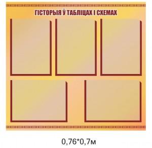 "Стенд ""Гісторыя ў табліцах і схемах"""