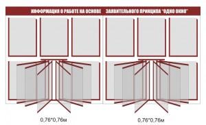 """Стенд Заявительный принцип """"одно окно"""" из двух чавстей 0,76*0,76м"""